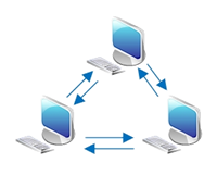 Multiple Computer Backup